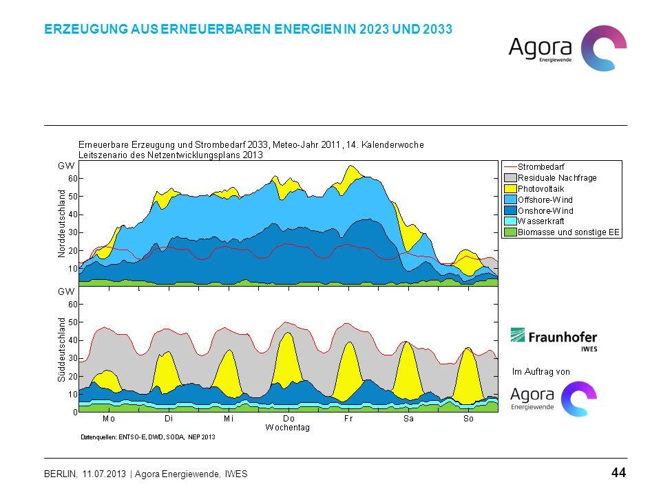 BERLIN, 11.07.2013 | Agora Energiewende, IWES ERZEUGUNG AUS ERNEUERBAREN ENERGIEN IN 2023 UND 2033 44