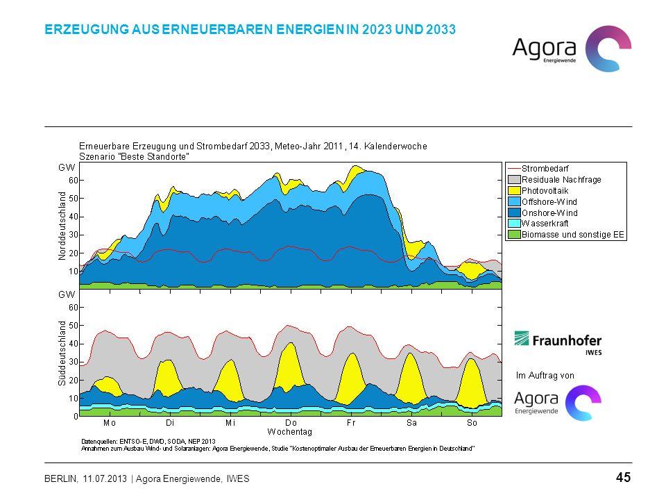 BERLIN, 11.07.2013 | Agora Energiewende, IWES ERZEUGUNG AUS ERNEUERBAREN ENERGIEN IN 2023 UND 2033 45