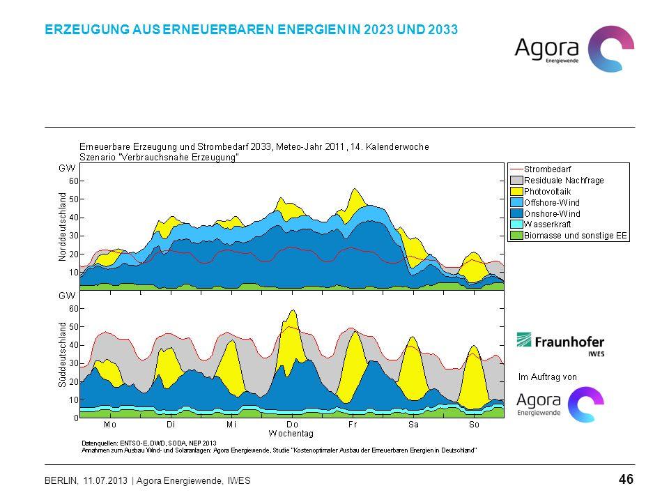 BERLIN, 11.07.2013 | Agora Energiewende, IWES ERZEUGUNG AUS ERNEUERBAREN ENERGIEN IN 2023 UND 2033 46