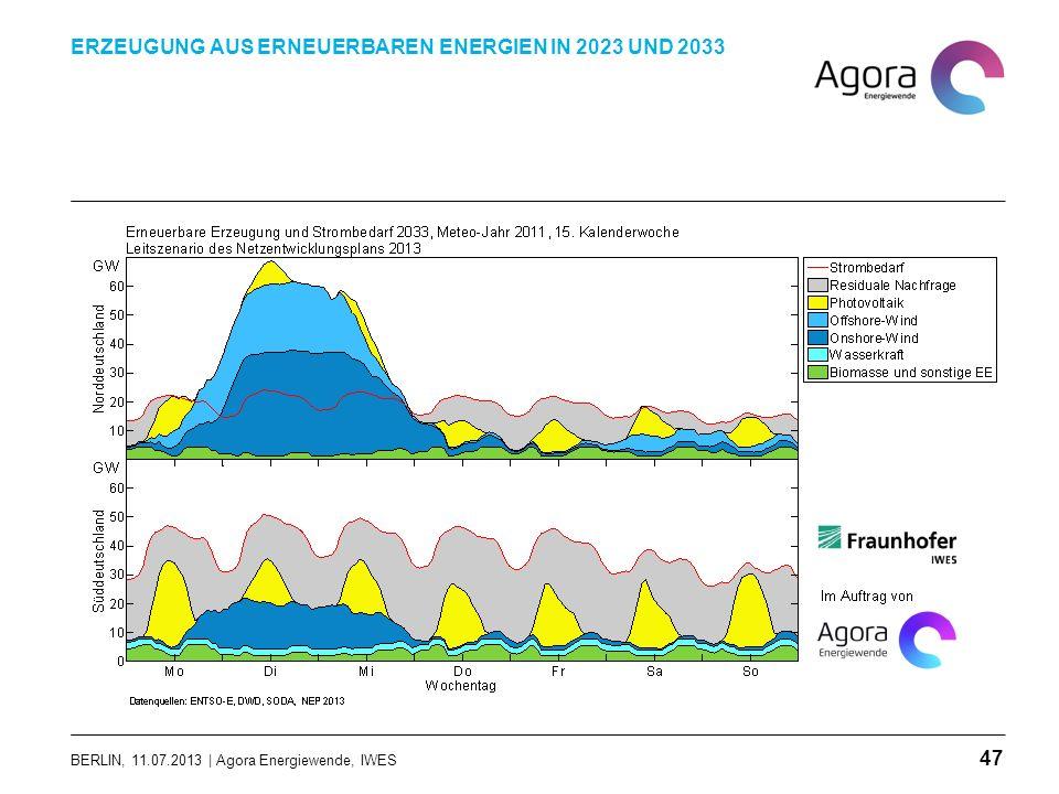 BERLIN, 11.07.2013 | Agora Energiewende, IWES ERZEUGUNG AUS ERNEUERBAREN ENERGIEN IN 2023 UND 2033 47