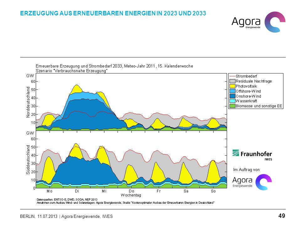 BERLIN, 11.07.2013 | Agora Energiewende, IWES ERZEUGUNG AUS ERNEUERBAREN ENERGIEN IN 2023 UND 2033 49