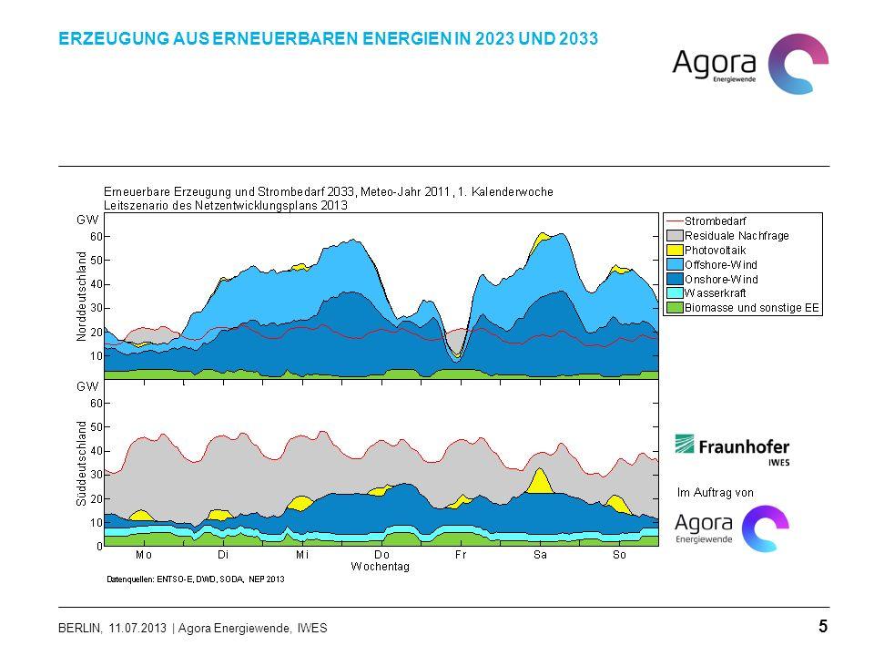 BERLIN, 11.07.2013 | Agora Energiewende, IWES ERZEUGUNG AUS ERNEUERBAREN ENERGIEN IN 2023 UND 2033 5