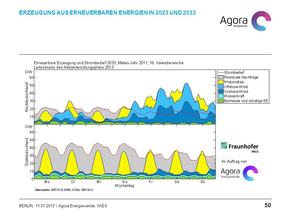 BERLIN, 11.07.2013 | Agora Energiewende, IWES ERZEUGUNG AUS ERNEUERBAREN ENERGIEN IN 2023 UND 2033 50