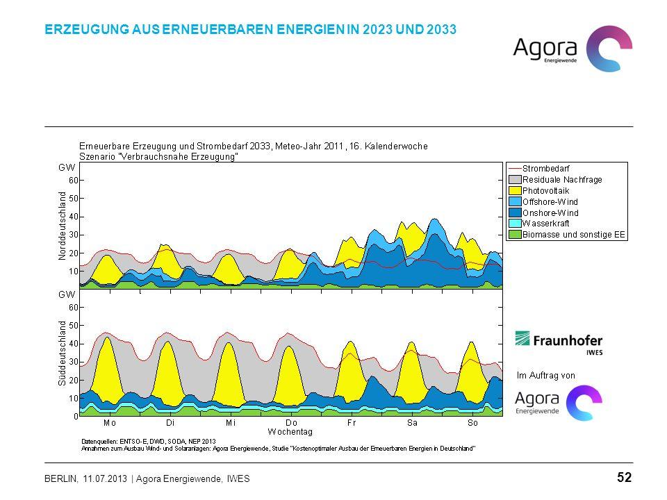 BERLIN, 11.07.2013 | Agora Energiewende, IWES ERZEUGUNG AUS ERNEUERBAREN ENERGIEN IN 2023 UND 2033 52