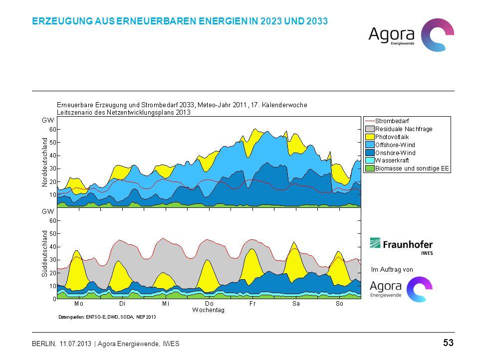 BERLIN, 11.07.2013 | Agora Energiewende, IWES ERZEUGUNG AUS ERNEUERBAREN ENERGIEN IN 2023 UND 2033 53