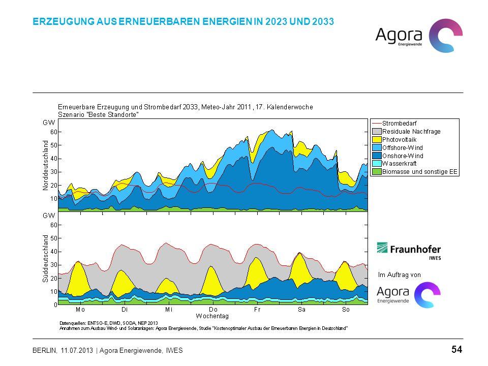 BERLIN, 11.07.2013 | Agora Energiewende, IWES ERZEUGUNG AUS ERNEUERBAREN ENERGIEN IN 2023 UND 2033 54