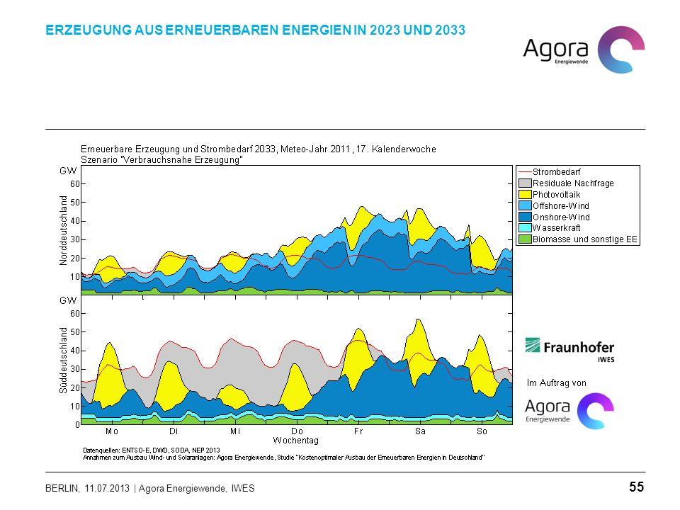 BERLIN, 11.07.2013 | Agora Energiewende, IWES ERZEUGUNG AUS ERNEUERBAREN ENERGIEN IN 2023 UND 2033 55
