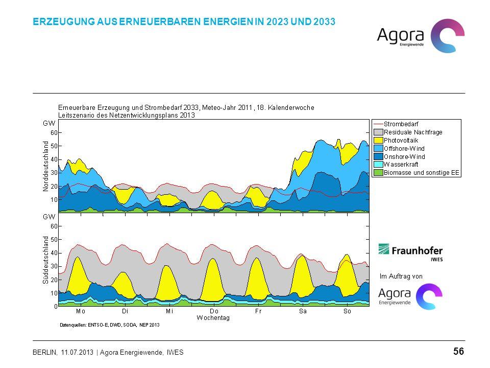 BERLIN, 11.07.2013 | Agora Energiewende, IWES ERZEUGUNG AUS ERNEUERBAREN ENERGIEN IN 2023 UND 2033 56