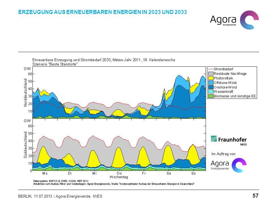 BERLIN, 11.07.2013 | Agora Energiewende, IWES ERZEUGUNG AUS ERNEUERBAREN ENERGIEN IN 2023 UND 2033 57