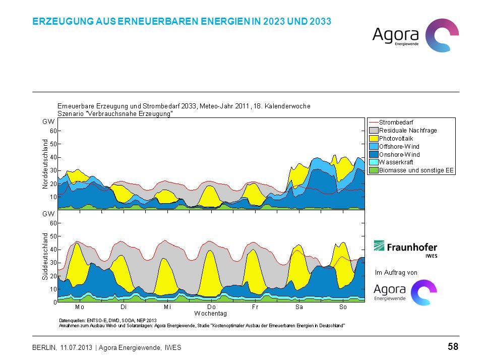 BERLIN, 11.07.2013 | Agora Energiewende, IWES ERZEUGUNG AUS ERNEUERBAREN ENERGIEN IN 2023 UND 2033 58