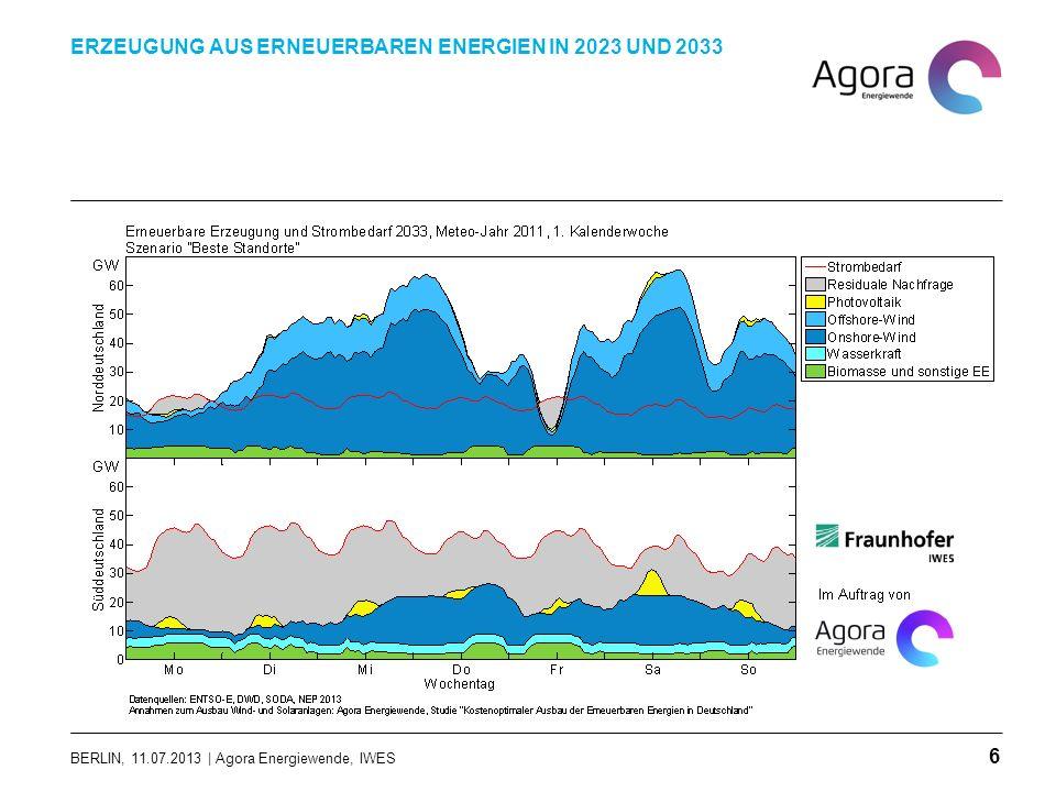 BERLIN, 11.07.2013 | Agora Energiewende, IWES ERZEUGUNG AUS ERNEUERBAREN ENERGIEN IN 2023 UND 2033 6