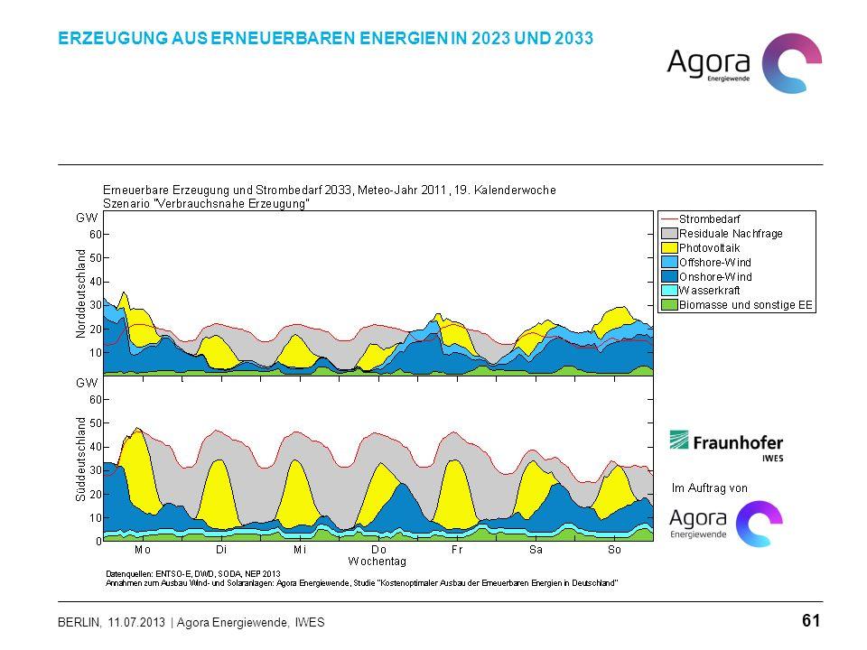 BERLIN, 11.07.2013 | Agora Energiewende, IWES ERZEUGUNG AUS ERNEUERBAREN ENERGIEN IN 2023 UND 2033 61
