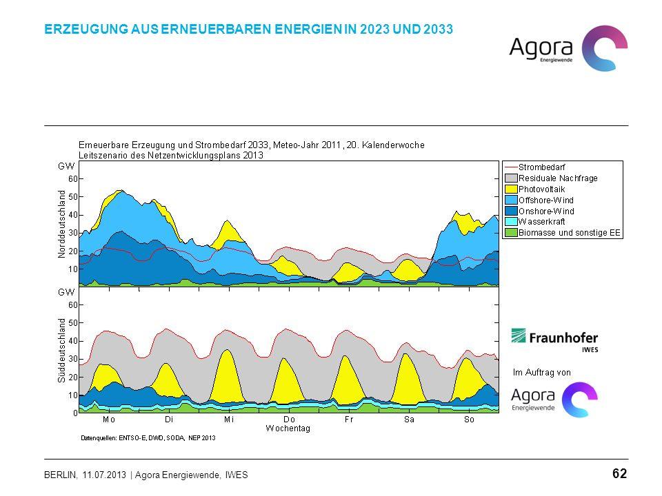 BERLIN, 11.07.2013 | Agora Energiewende, IWES ERZEUGUNG AUS ERNEUERBAREN ENERGIEN IN 2023 UND 2033 62