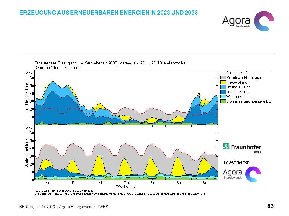 BERLIN, 11.07.2013 | Agora Energiewende, IWES ERZEUGUNG AUS ERNEUERBAREN ENERGIEN IN 2023 UND 2033 63