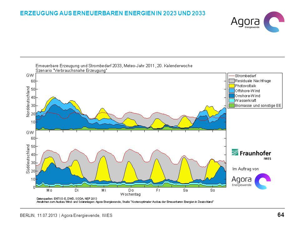 BERLIN, 11.07.2013 | Agora Energiewende, IWES ERZEUGUNG AUS ERNEUERBAREN ENERGIEN IN 2023 UND 2033 64