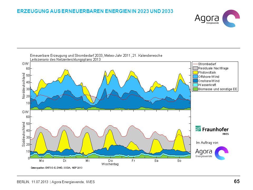 BERLIN, 11.07.2013 | Agora Energiewende, IWES ERZEUGUNG AUS ERNEUERBAREN ENERGIEN IN 2023 UND 2033 65