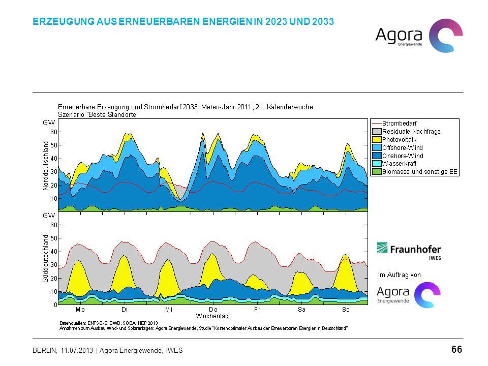 BERLIN, 11.07.2013 | Agora Energiewende, IWES ERZEUGUNG AUS ERNEUERBAREN ENERGIEN IN 2023 UND 2033 66