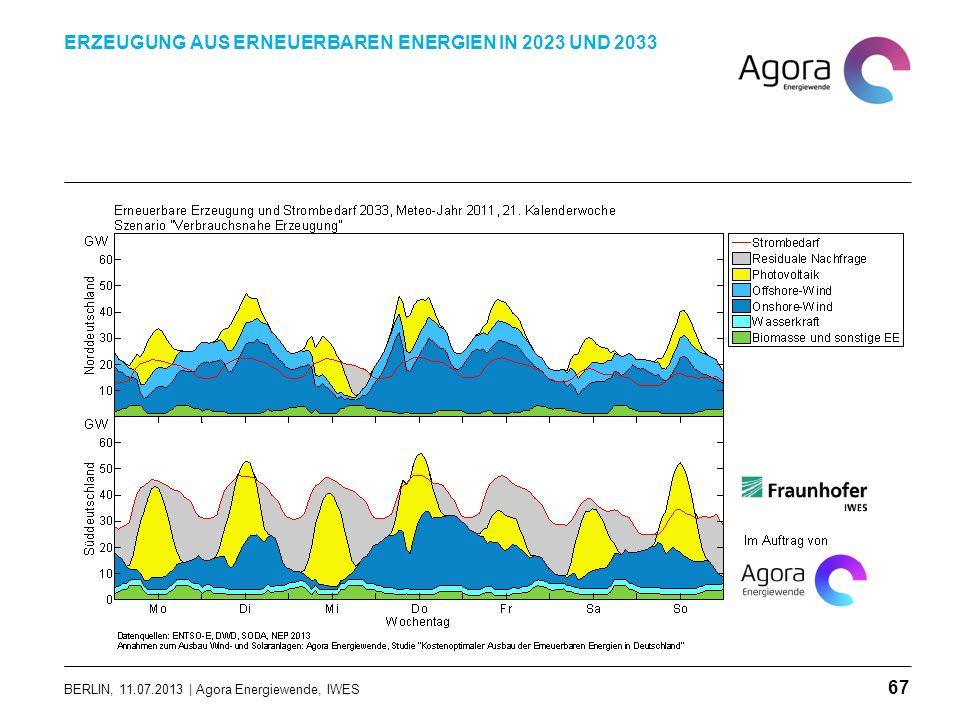 BERLIN, 11.07.2013 | Agora Energiewende, IWES ERZEUGUNG AUS ERNEUERBAREN ENERGIEN IN 2023 UND 2033 67
