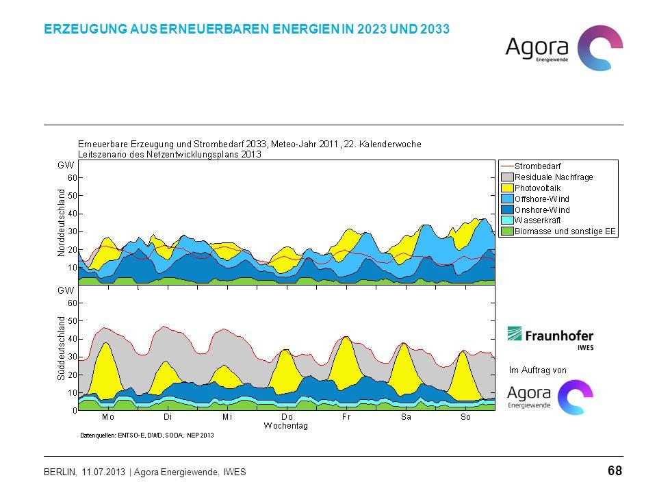 BERLIN, 11.07.2013 | Agora Energiewende, IWES ERZEUGUNG AUS ERNEUERBAREN ENERGIEN IN 2023 UND 2033 68