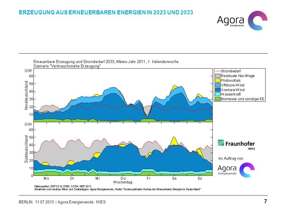 BERLIN, 11.07.2013 | Agora Energiewende, IWES ERZEUGUNG AUS ERNEUERBAREN ENERGIEN IN 2023 UND 2033 7