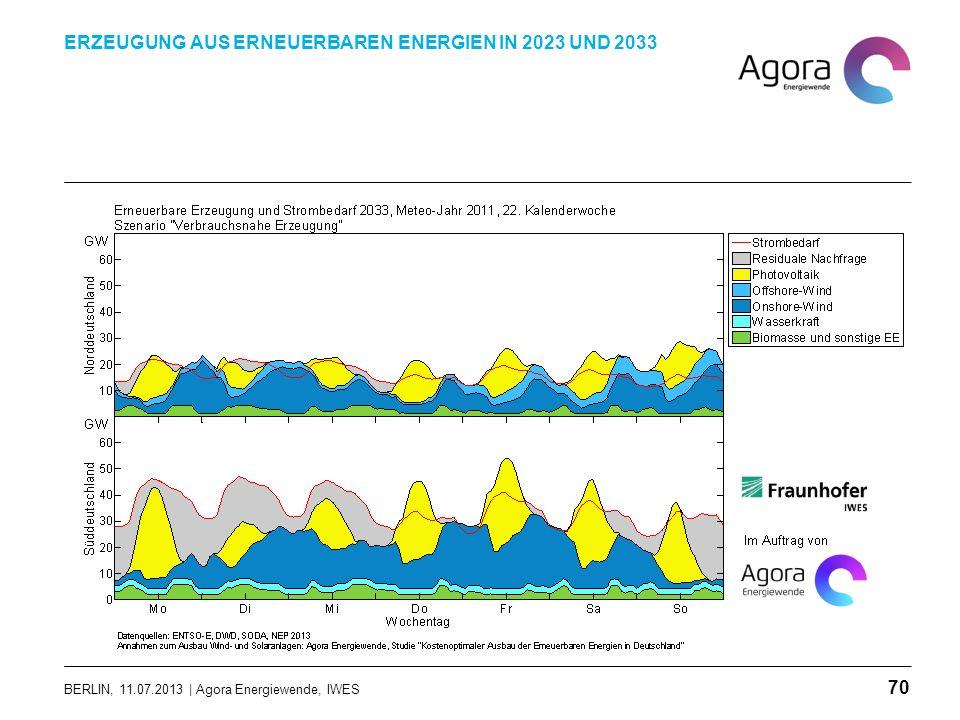 BERLIN, 11.07.2013 | Agora Energiewende, IWES ERZEUGUNG AUS ERNEUERBAREN ENERGIEN IN 2023 UND 2033 70