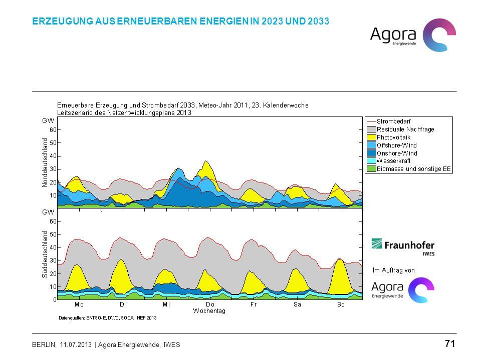BERLIN, 11.07.2013 | Agora Energiewende, IWES ERZEUGUNG AUS ERNEUERBAREN ENERGIEN IN 2023 UND 2033 71