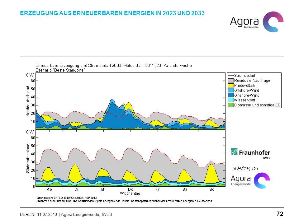 BERLIN, 11.07.2013 | Agora Energiewende, IWES ERZEUGUNG AUS ERNEUERBAREN ENERGIEN IN 2023 UND 2033 72