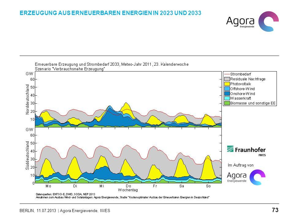 BERLIN, 11.07.2013 | Agora Energiewende, IWES ERZEUGUNG AUS ERNEUERBAREN ENERGIEN IN 2023 UND 2033 73
