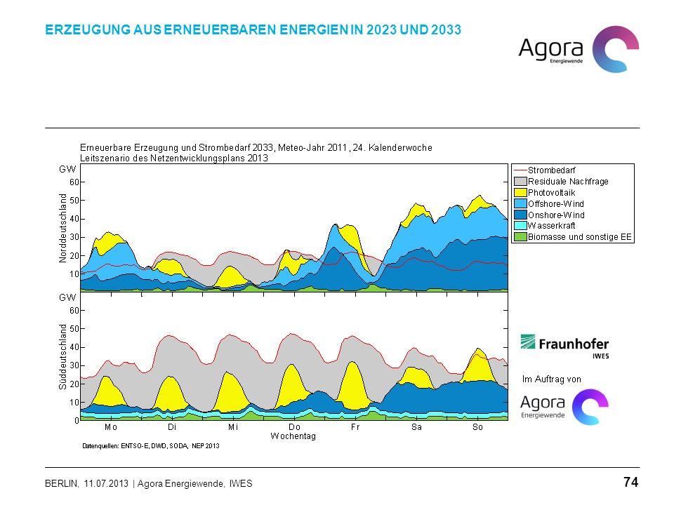 BERLIN, 11.07.2013 | Agora Energiewende, IWES ERZEUGUNG AUS ERNEUERBAREN ENERGIEN IN 2023 UND 2033 74