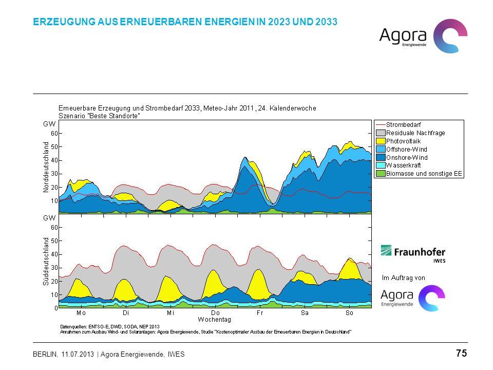 BERLIN, 11.07.2013 | Agora Energiewende, IWES ERZEUGUNG AUS ERNEUERBAREN ENERGIEN IN 2023 UND 2033 75