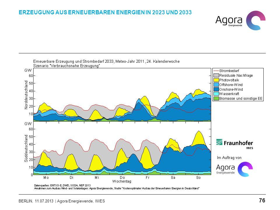 BERLIN, 11.07.2013 | Agora Energiewende, IWES ERZEUGUNG AUS ERNEUERBAREN ENERGIEN IN 2023 UND 2033 76