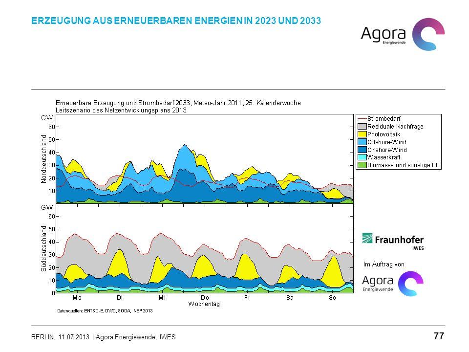 BERLIN, 11.07.2013 | Agora Energiewende, IWES ERZEUGUNG AUS ERNEUERBAREN ENERGIEN IN 2023 UND 2033 77