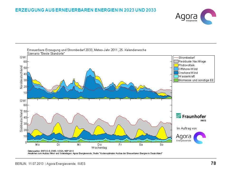 BERLIN, 11.07.2013 | Agora Energiewende, IWES ERZEUGUNG AUS ERNEUERBAREN ENERGIEN IN 2023 UND 2033 78