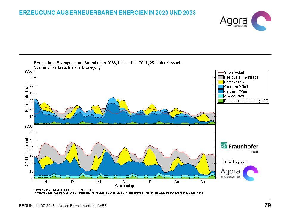 BERLIN, 11.07.2013 | Agora Energiewende, IWES ERZEUGUNG AUS ERNEUERBAREN ENERGIEN IN 2023 UND 2033 79