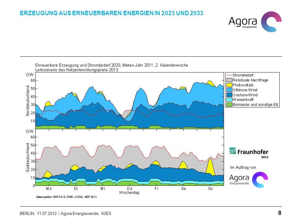 BERLIN, 11.07.2013 | Agora Energiewende, IWES ERZEUGUNG AUS ERNEUERBAREN ENERGIEN IN 2023 UND 2033 8