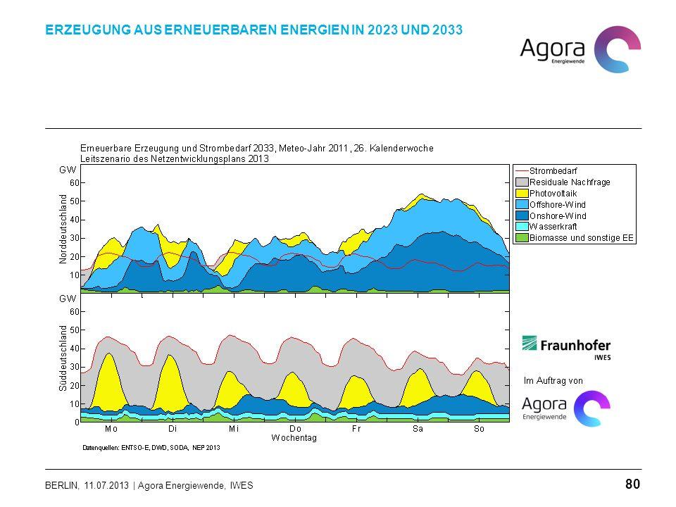 BERLIN, 11.07.2013 | Agora Energiewende, IWES ERZEUGUNG AUS ERNEUERBAREN ENERGIEN IN 2023 UND 2033 80