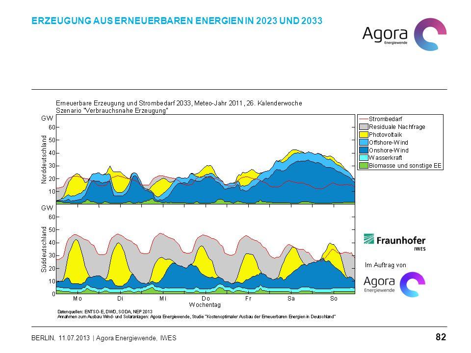 BERLIN, 11.07.2013 | Agora Energiewende, IWES ERZEUGUNG AUS ERNEUERBAREN ENERGIEN IN 2023 UND 2033 82