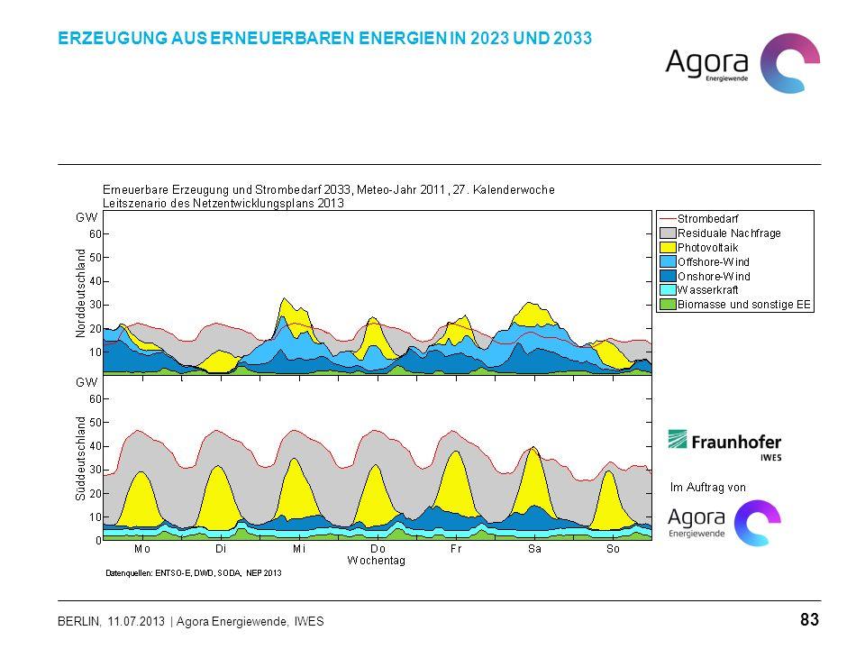 BERLIN, 11.07.2013 | Agora Energiewende, IWES ERZEUGUNG AUS ERNEUERBAREN ENERGIEN IN 2023 UND 2033 83