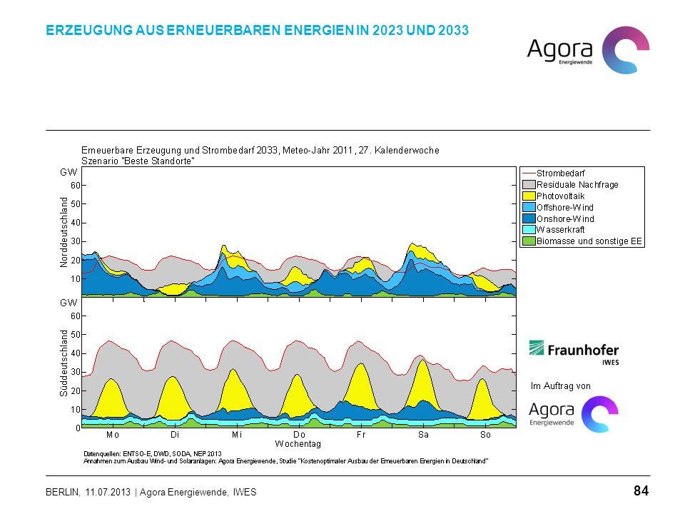 BERLIN, 11.07.2013 | Agora Energiewende, IWES ERZEUGUNG AUS ERNEUERBAREN ENERGIEN IN 2023 UND 2033 84