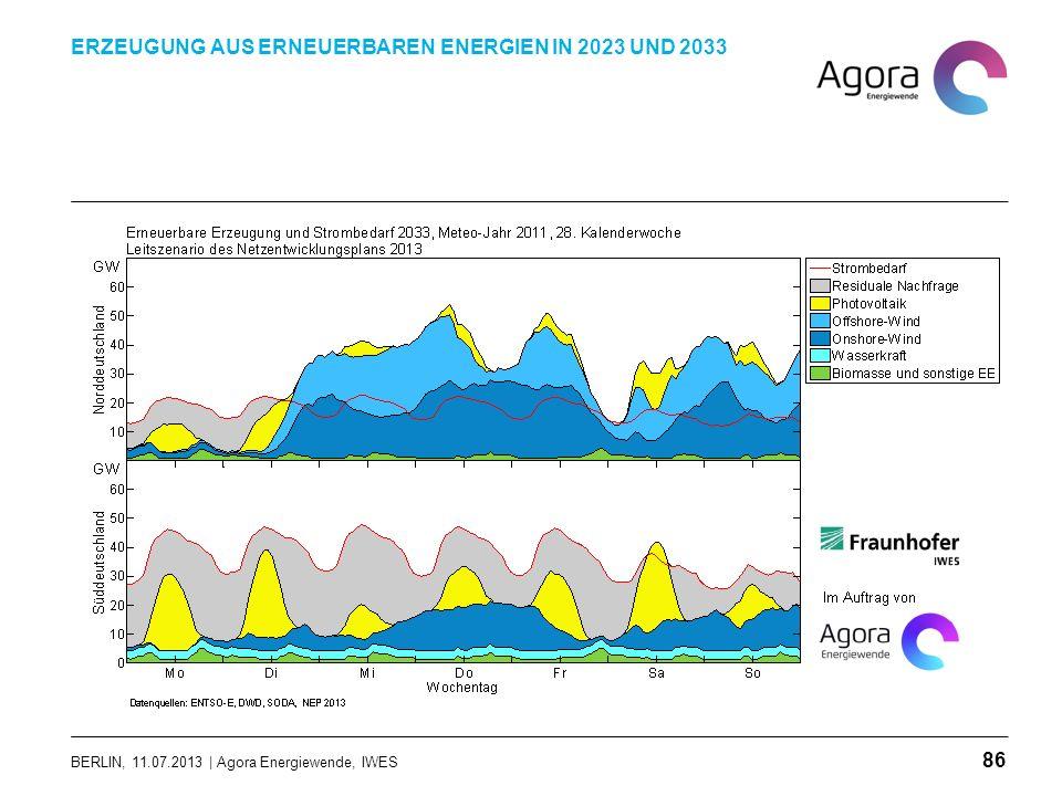 BERLIN, 11.07.2013 | Agora Energiewende, IWES ERZEUGUNG AUS ERNEUERBAREN ENERGIEN IN 2023 UND 2033 86
