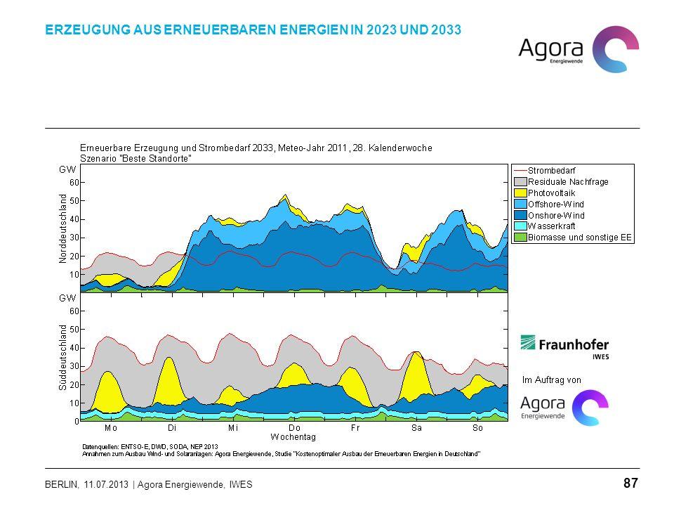 BERLIN, 11.07.2013 | Agora Energiewende, IWES ERZEUGUNG AUS ERNEUERBAREN ENERGIEN IN 2023 UND 2033 87
