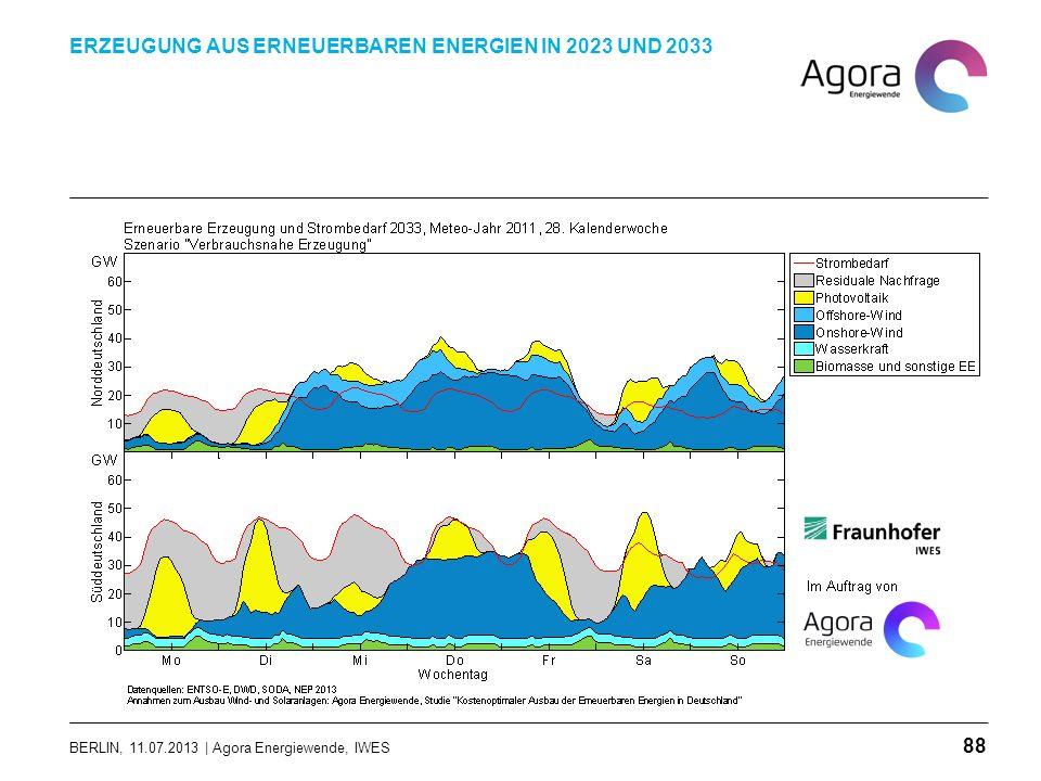 BERLIN, 11.07.2013 | Agora Energiewende, IWES ERZEUGUNG AUS ERNEUERBAREN ENERGIEN IN 2023 UND 2033 88