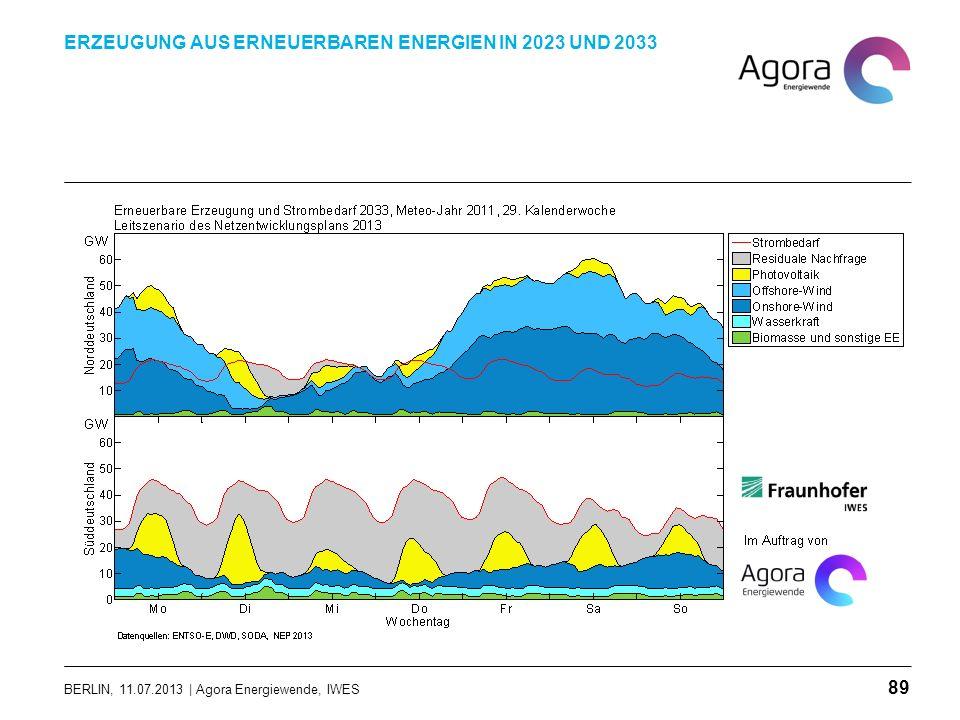 BERLIN, 11.07.2013 | Agora Energiewende, IWES ERZEUGUNG AUS ERNEUERBAREN ENERGIEN IN 2023 UND 2033 89