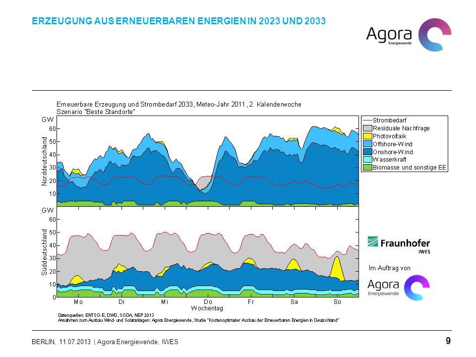 BERLIN, 11.07.2013 | Agora Energiewende, IWES ERZEUGUNG AUS ERNEUERBAREN ENERGIEN IN 2023 UND 2033 9