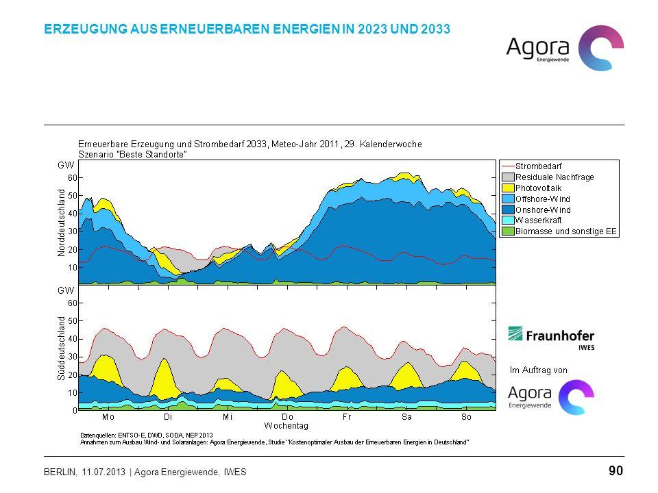BERLIN, 11.07.2013 | Agora Energiewende, IWES ERZEUGUNG AUS ERNEUERBAREN ENERGIEN IN 2023 UND 2033 90