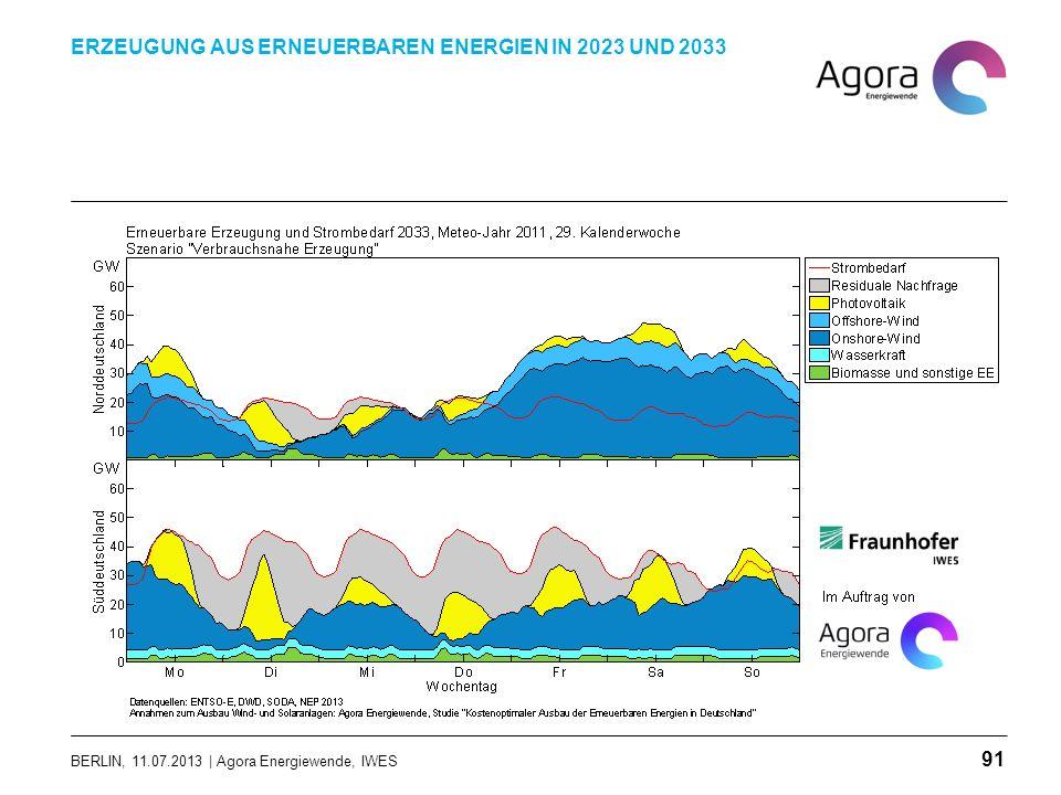 BERLIN, 11.07.2013 | Agora Energiewende, IWES ERZEUGUNG AUS ERNEUERBAREN ENERGIEN IN 2023 UND 2033 91