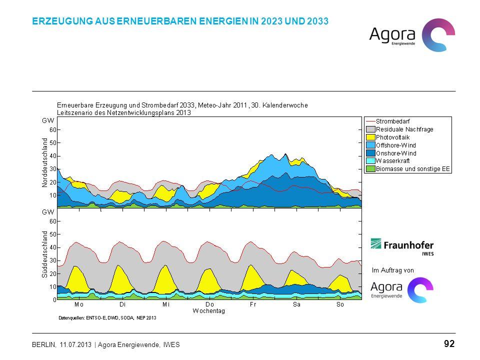 BERLIN, 11.07.2013 | Agora Energiewende, IWES ERZEUGUNG AUS ERNEUERBAREN ENERGIEN IN 2023 UND 2033 92