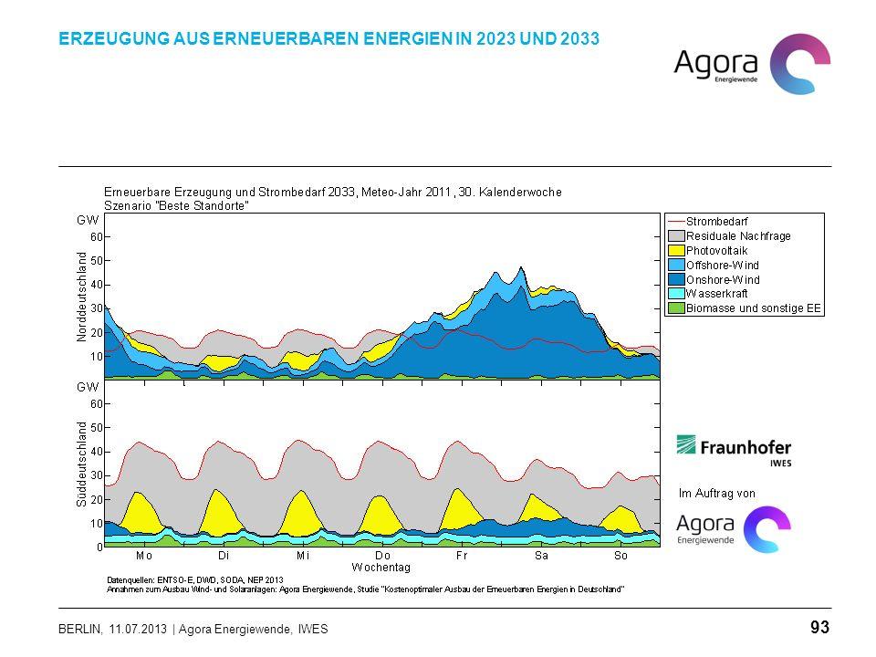 BERLIN, 11.07.2013 | Agora Energiewende, IWES ERZEUGUNG AUS ERNEUERBAREN ENERGIEN IN 2023 UND 2033 93