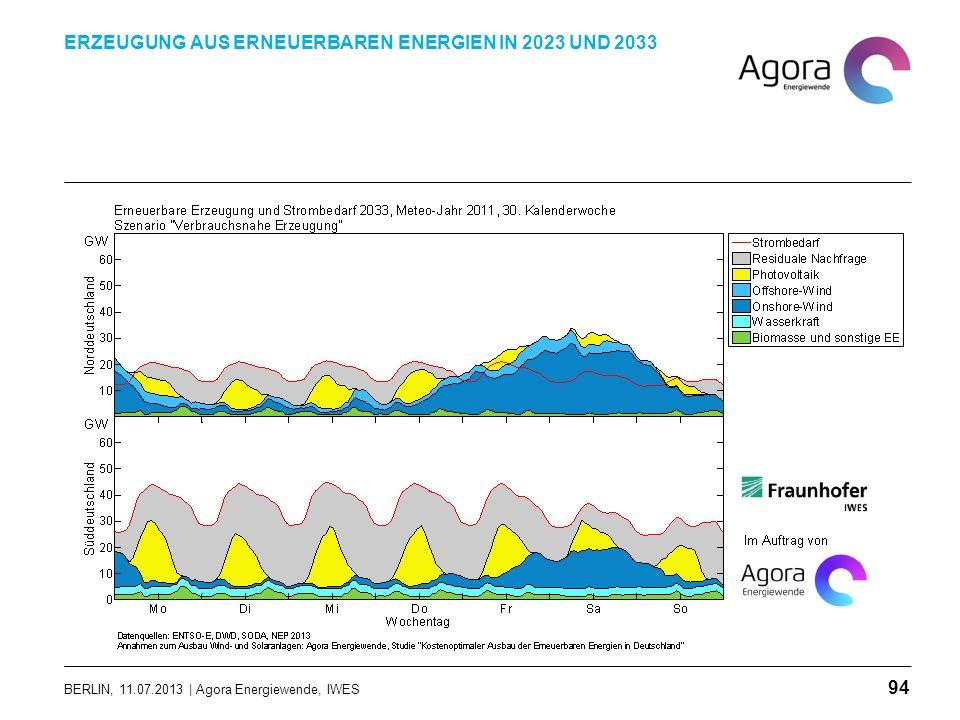 BERLIN, 11.07.2013 | Agora Energiewende, IWES ERZEUGUNG AUS ERNEUERBAREN ENERGIEN IN 2023 UND 2033 94