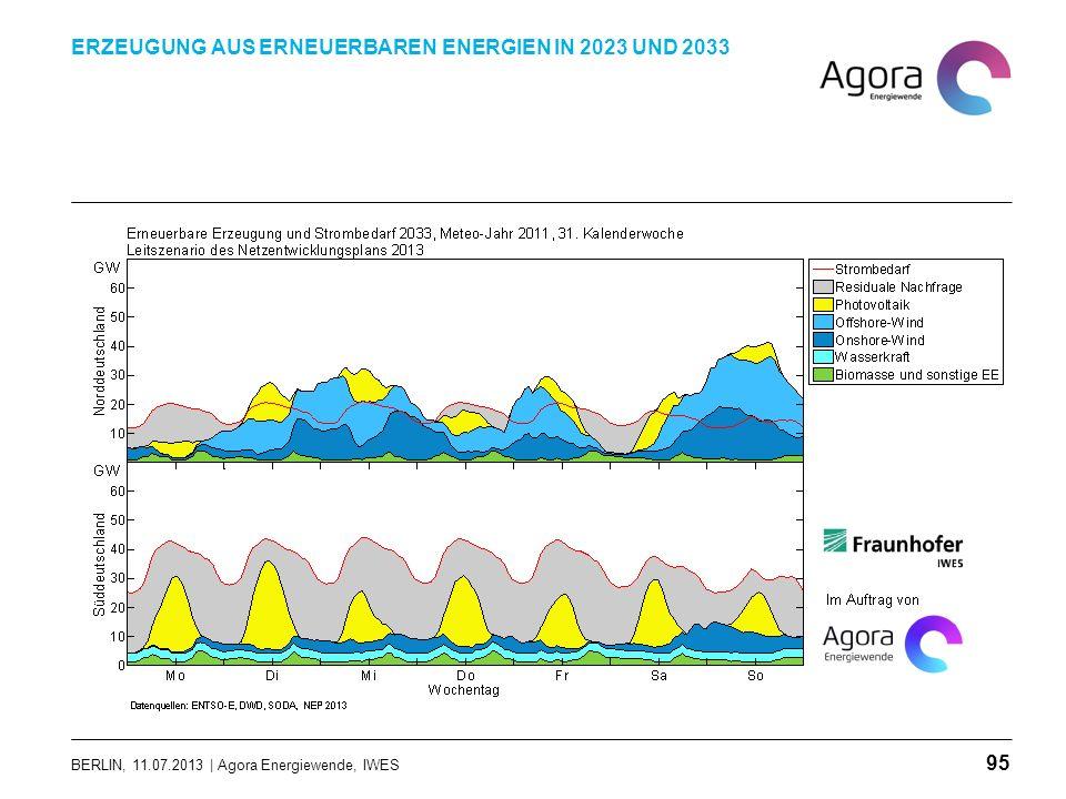 BERLIN, 11.07.2013 | Agora Energiewende, IWES ERZEUGUNG AUS ERNEUERBAREN ENERGIEN IN 2023 UND 2033 95